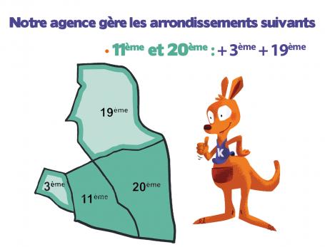 L'agence Kangourou Kids Paris 20